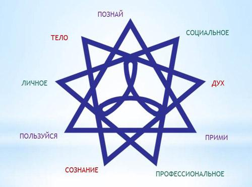Девятилучевая звезда